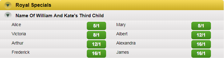 Royal Baby Betting Odds