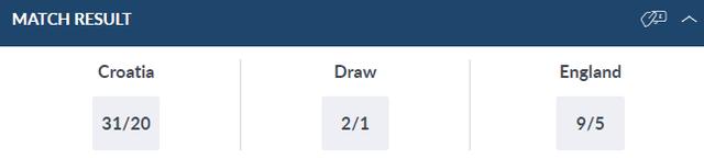 Croatia v England Betting Odds