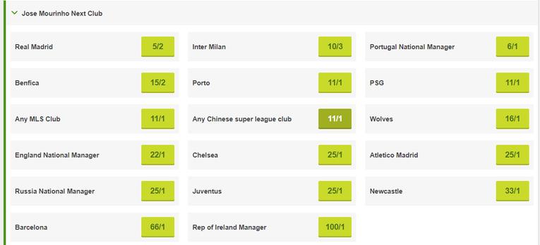 Jose Mourinho Next Club Betting January 2019