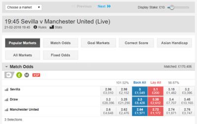 Ladbrokes Betting Exchange Football Market