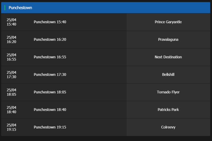 Punchestown Results 26th April 2018