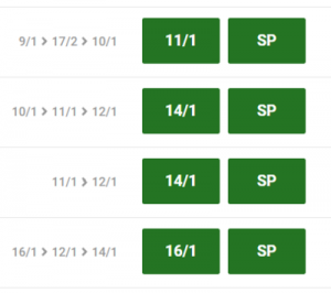 Unibet Odds and SP