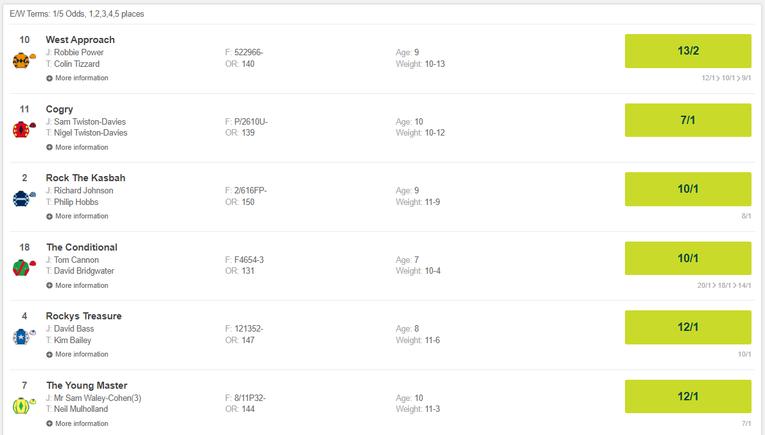 Paddy Power Horse Racing Betting Screenshot
