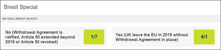 No Deal Brexit Betting Odds