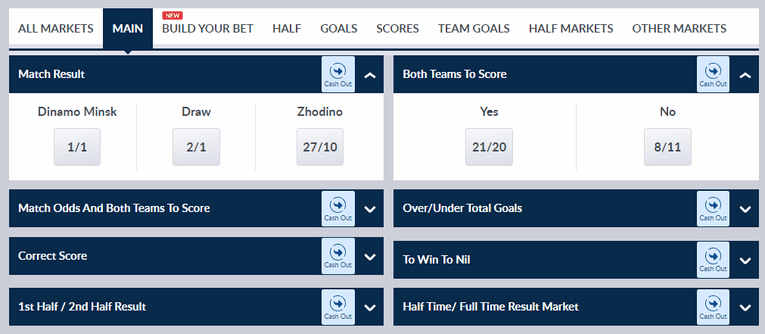 Coral Football Betting Markets