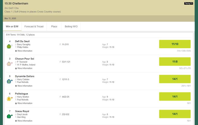 Paddy Power Champion Chase Betting Screenshot