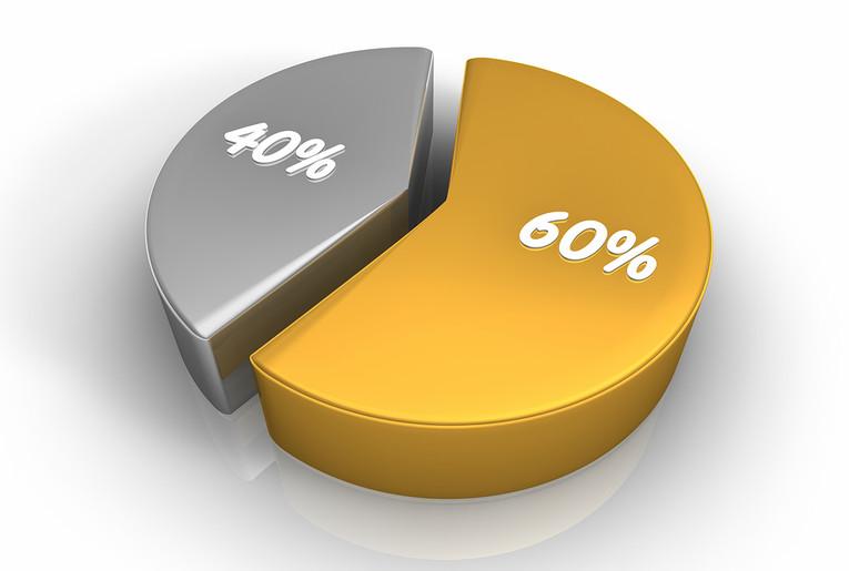 60%/40% Pie Chart