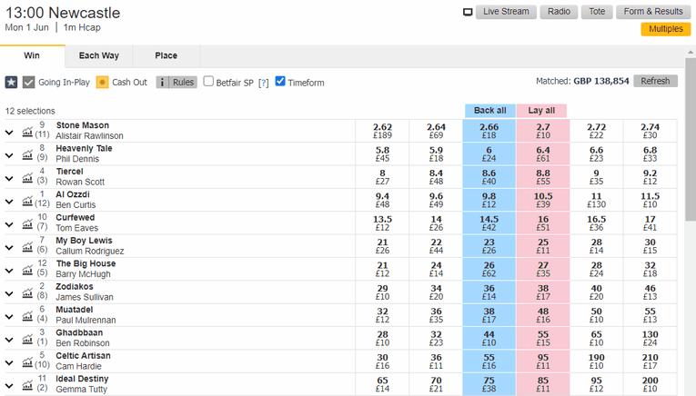 Betfair Race Betting Exchange