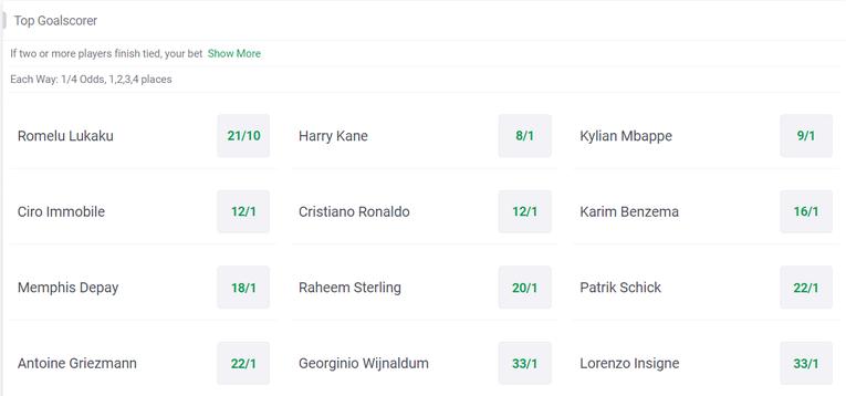 Euro 2020 Top Scorer Screenshot
